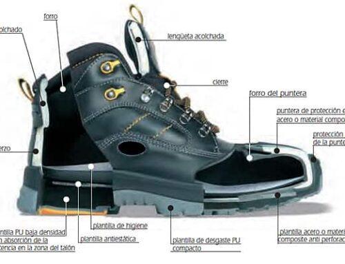 Conozca lo que debe tener un buen calzado de seguridad